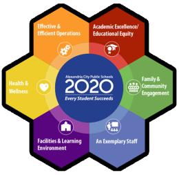 ACPS 2020 graphic