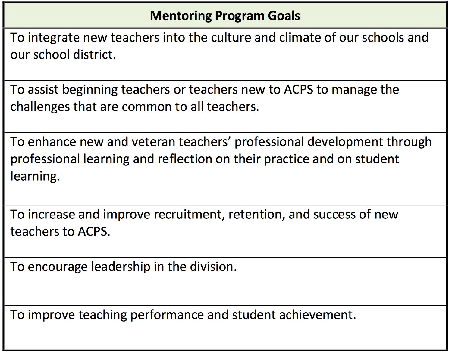 Mentor Program – ACPS Talent Development