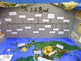 National History Day Silk Road